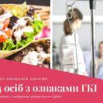 На Рівненщині третє масове харчове отруєння